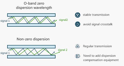 5G-LAN-WDM-LGX-Module(en)_17.jpg