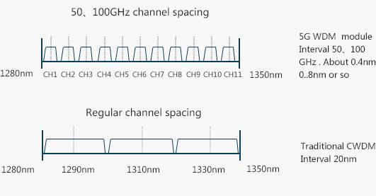5G-LAN-WDM-LGX-Module(en)_19.jpg