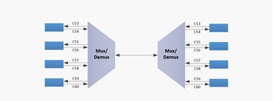 DWDM MUX&DEMUX ABS Module4