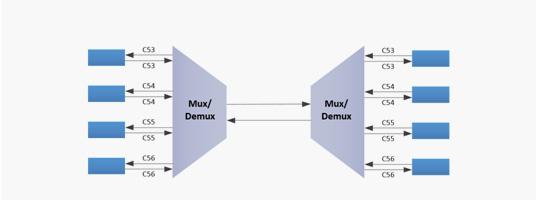 DWDM MUX&DEMUX ABS Module6