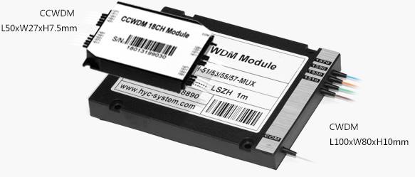 CCWDM module 7