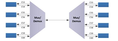 DWDM-MUX&DEMUX-19''-rack_40.jpg