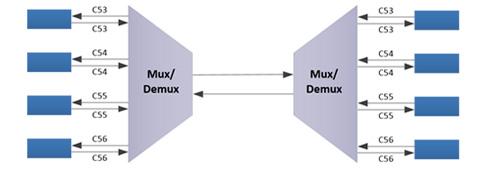DWDM-MUX&DEMUX-19''-rack_42.jpg