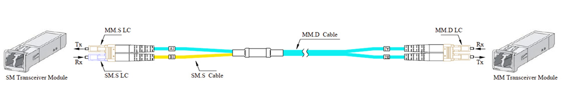 SM-MM Mode-Conditioning Patch Cord_28.jpg